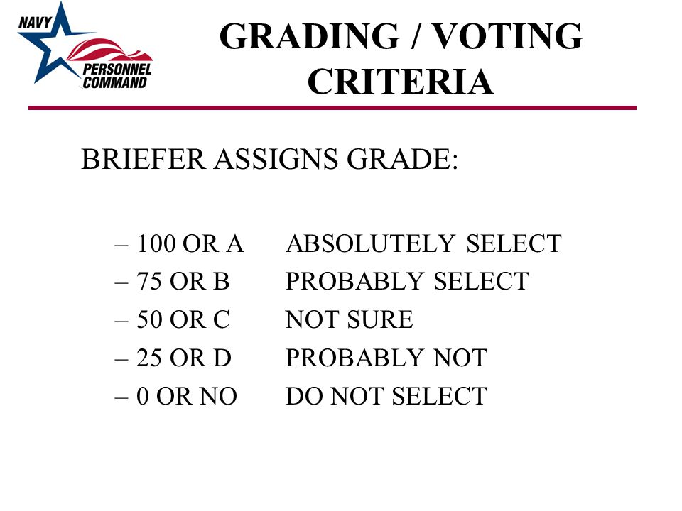 GRADING / VOTING CRITERIA