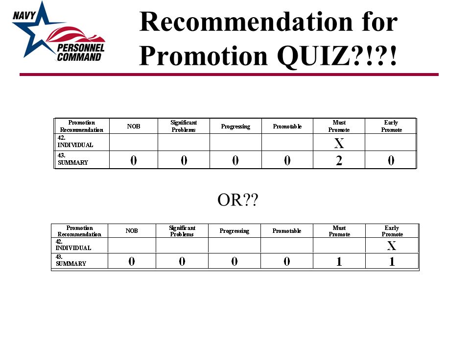 Recommendation for Promotion QUIZ ! !