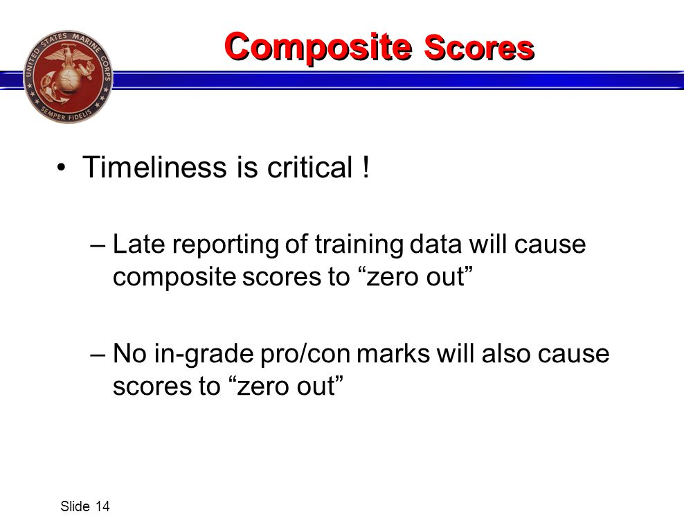 Composite Scores Timeliness is critical !
