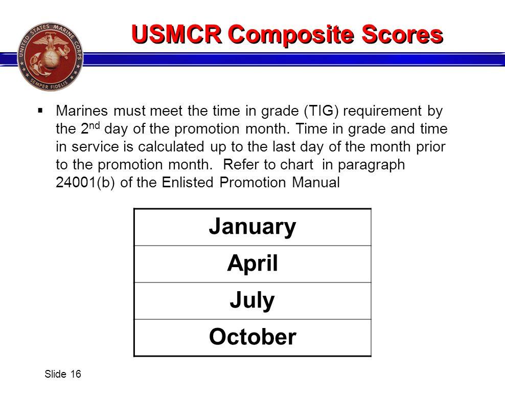 USMCR Composite Scores