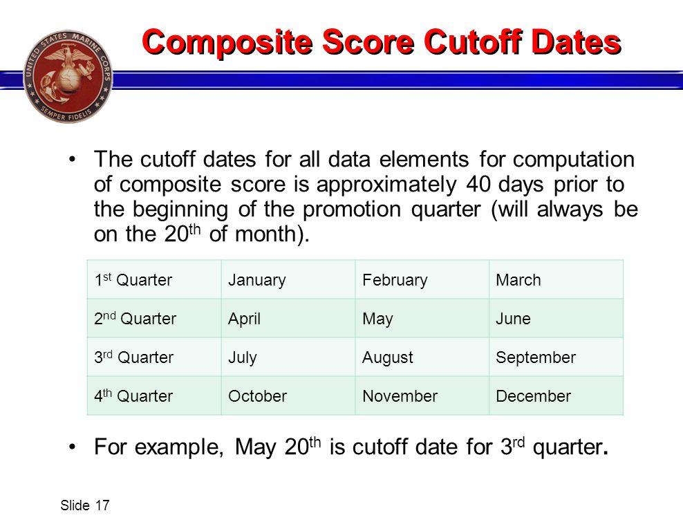 Composite Score Cutoff Dates