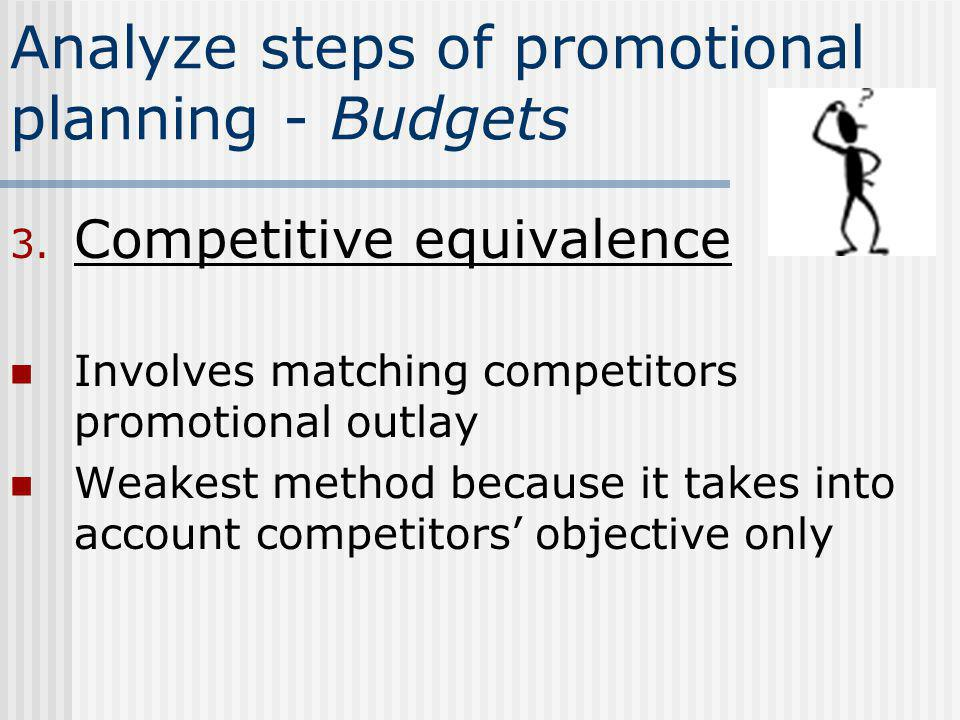 Analyze steps of promotional planning - Budgets