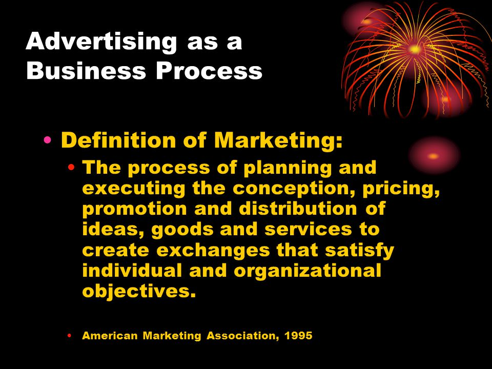 Advertising as a Business Process