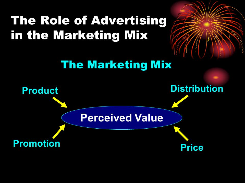 The Role of Advertising in the Marketing Mix