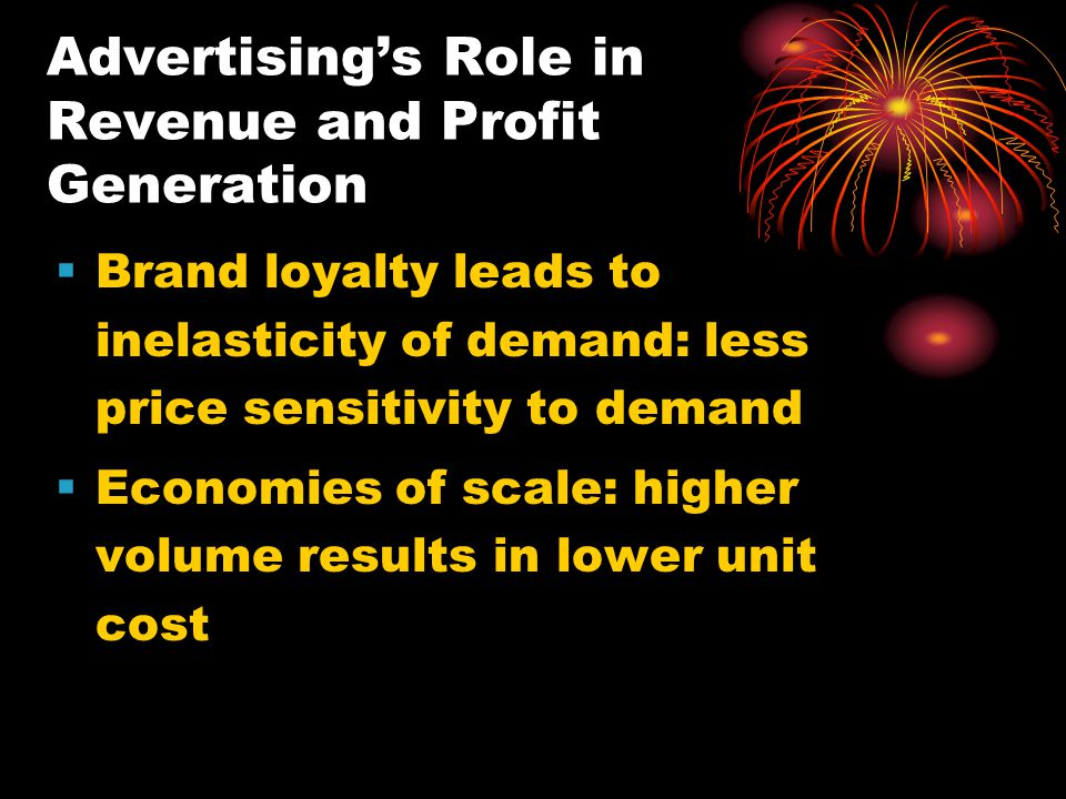 Advertising's Role in Revenue and Profit Generation