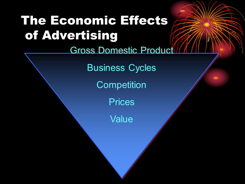 The Economic Effects of Advertising
