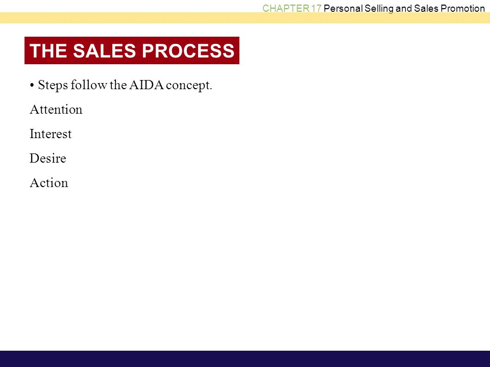 THE SALES PROCESS • Steps follow the AIDA concept. Attention Interest