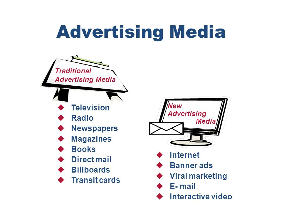 Advertising Media Television Radio Newspapers Magazines Books