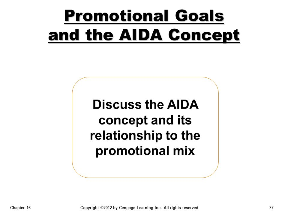 Promotional Goals and the AIDA Concept