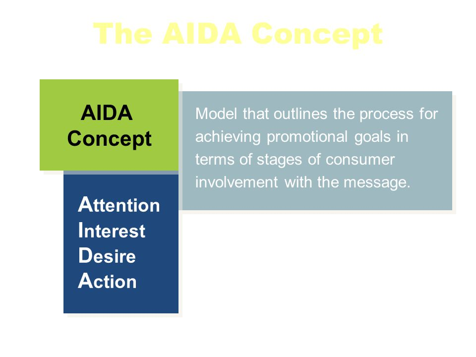 The AIDA Concept AIDA Concept Attention Interest Desire Action