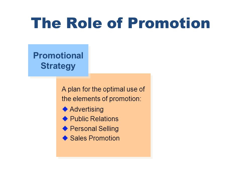 The Role of Promotion Promotional Strategy