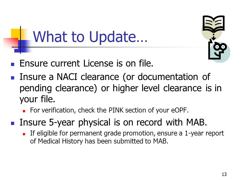 What to Update… Ensure current License is on file.