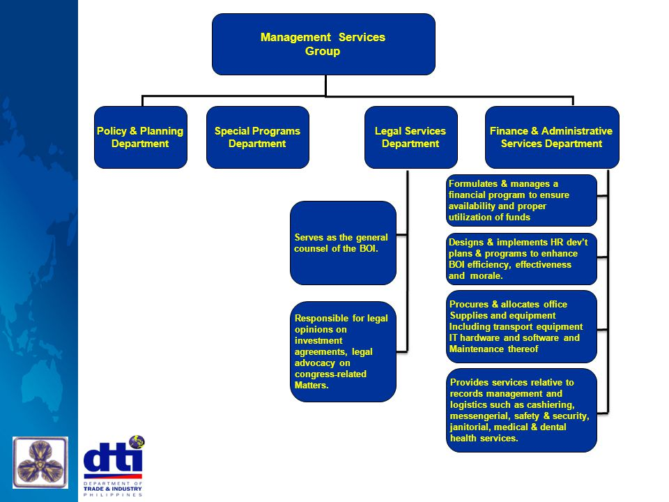 Finance & Administrative