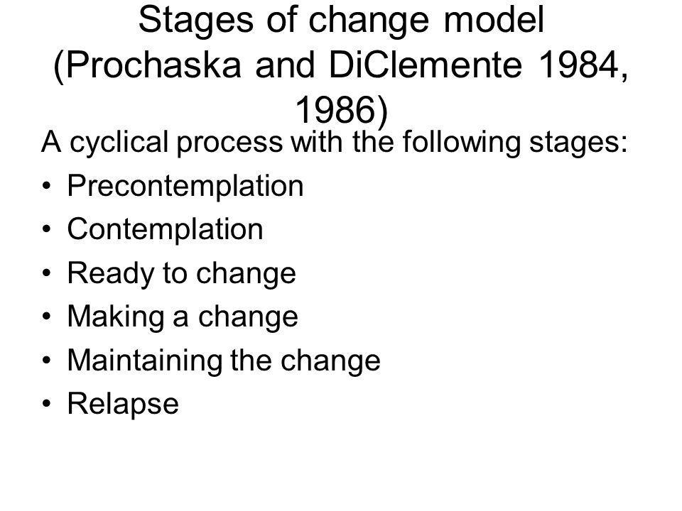 Stages of change model (Prochaska and DiClemente 1984, 1986)