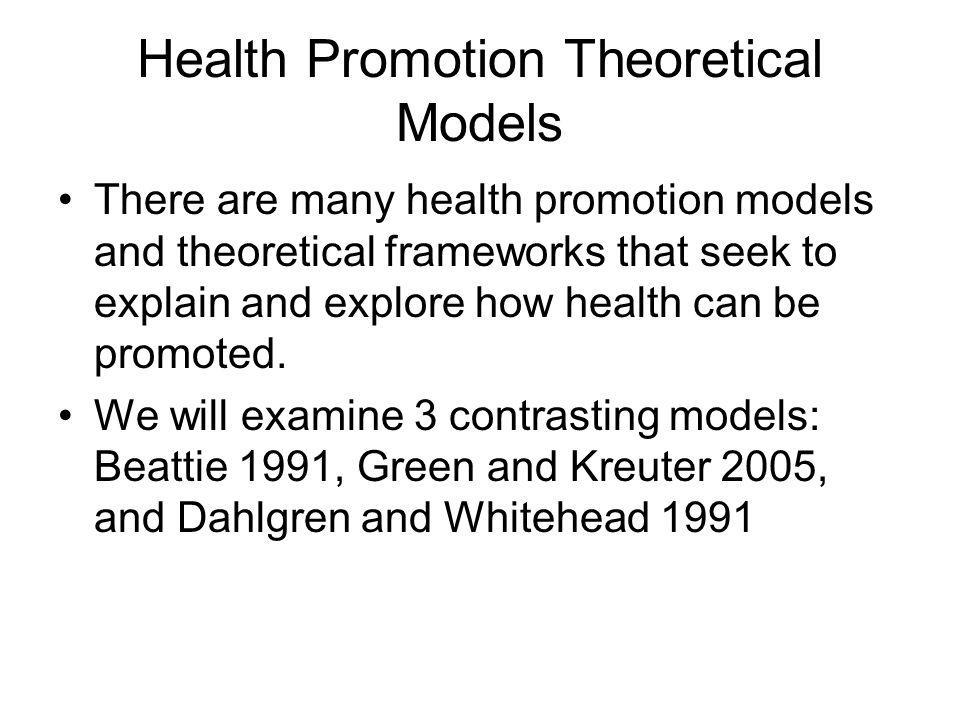Health Promotion Theoretical Models