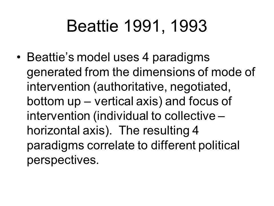 Beattie 1991, 1993