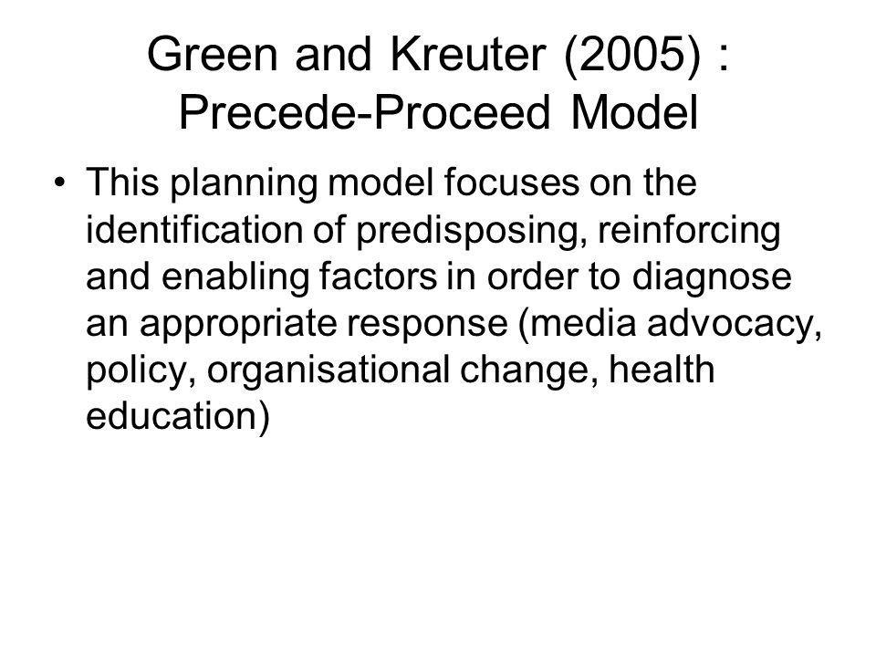 Green and Kreuter (2005) : Precede-Proceed Model