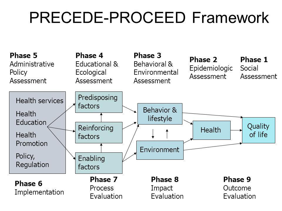 public administration theoretical framework of f w riggs Read the full-text online edition of the ecology of public administration by f w riggs our previous conceptual framework for understanding the dynamics of.
