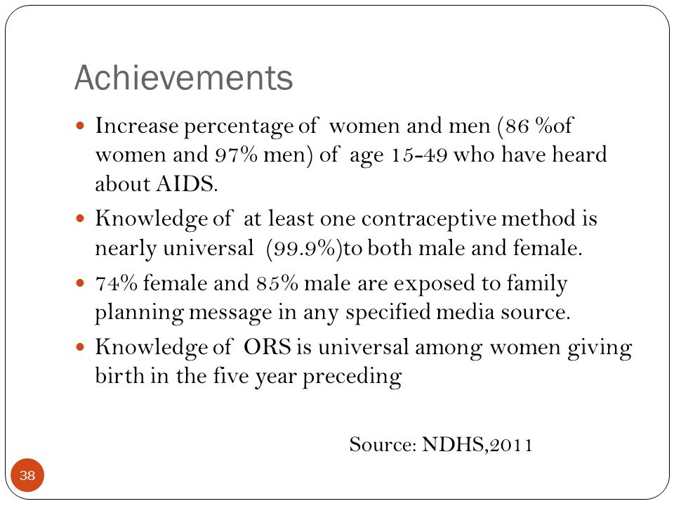 Achievements Increase percentage of women and men (86 %of women and 97% men) of age 15-49 who have heard about AIDS.