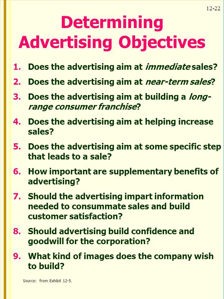 Determining Advertising Objectives