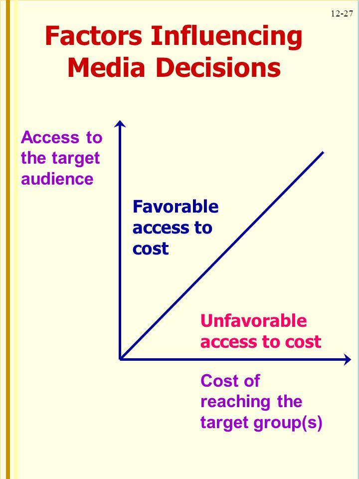 Factors Influencing Media Decisions