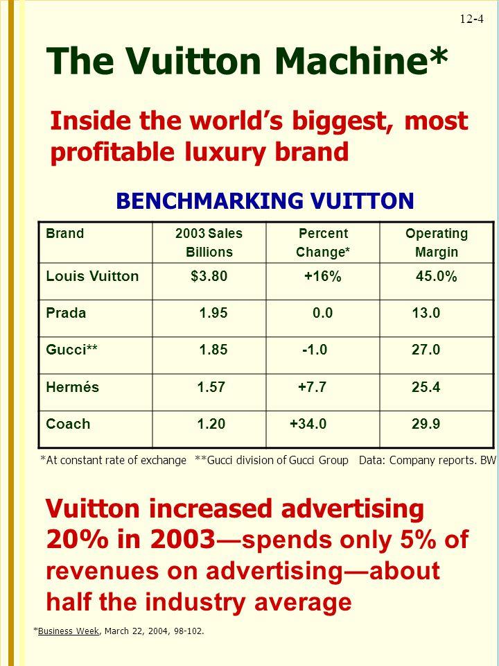 The Vuitton Machine* Inside the world's biggest, most profitable luxury brand. BENCHMARKING VUITTON.