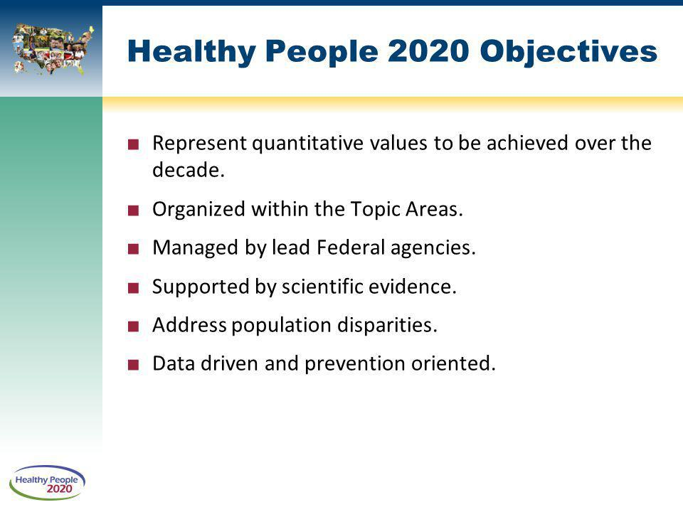 Healthy People 2020 Objectives