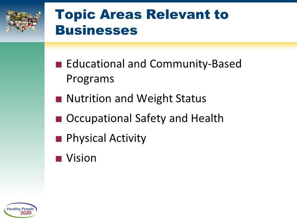 Topic Areas Relevant to Businesses