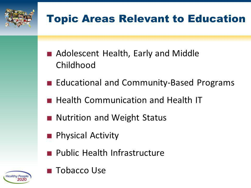 Topic Areas Relevant to Education