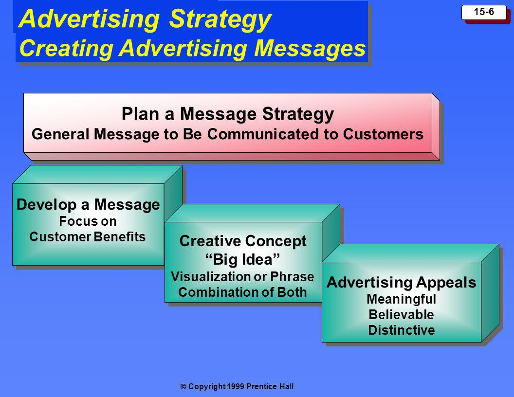 Click to add title Advertising Strategy Creating Advertising Messages