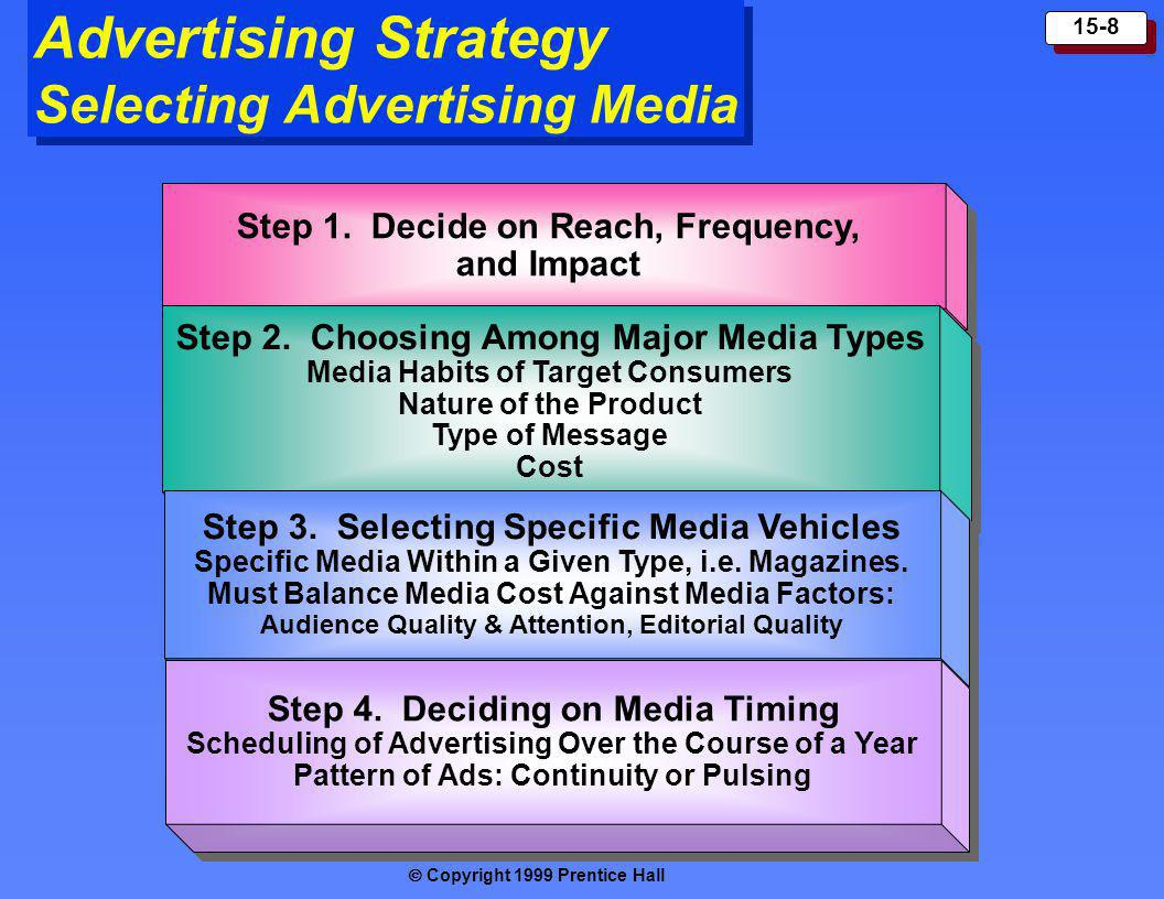 Advertising Strategy Selecting Advertising Media