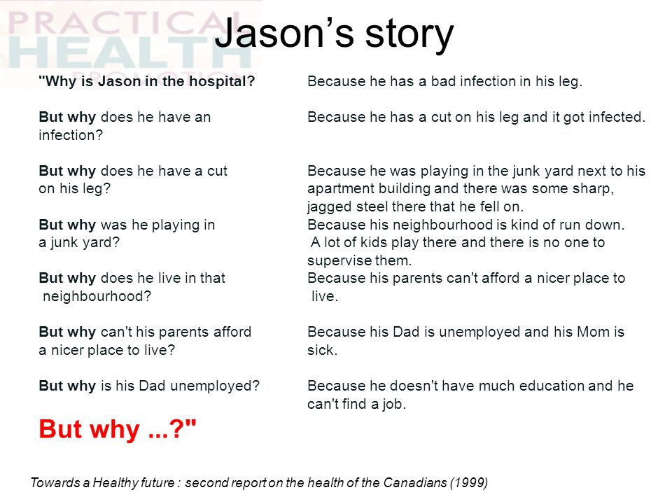 Jason's story Why is Jason in the hospital Because he has a bad infection in his leg.