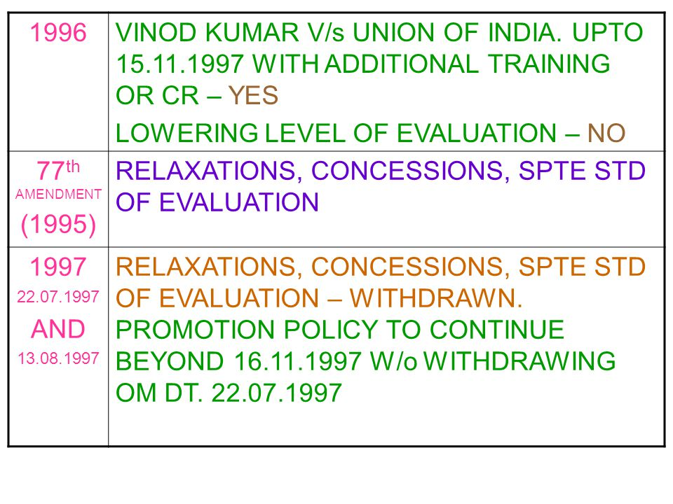 LOWERING LEVEL OF EVALUATION – NO 77th AMENDMENT (1995)