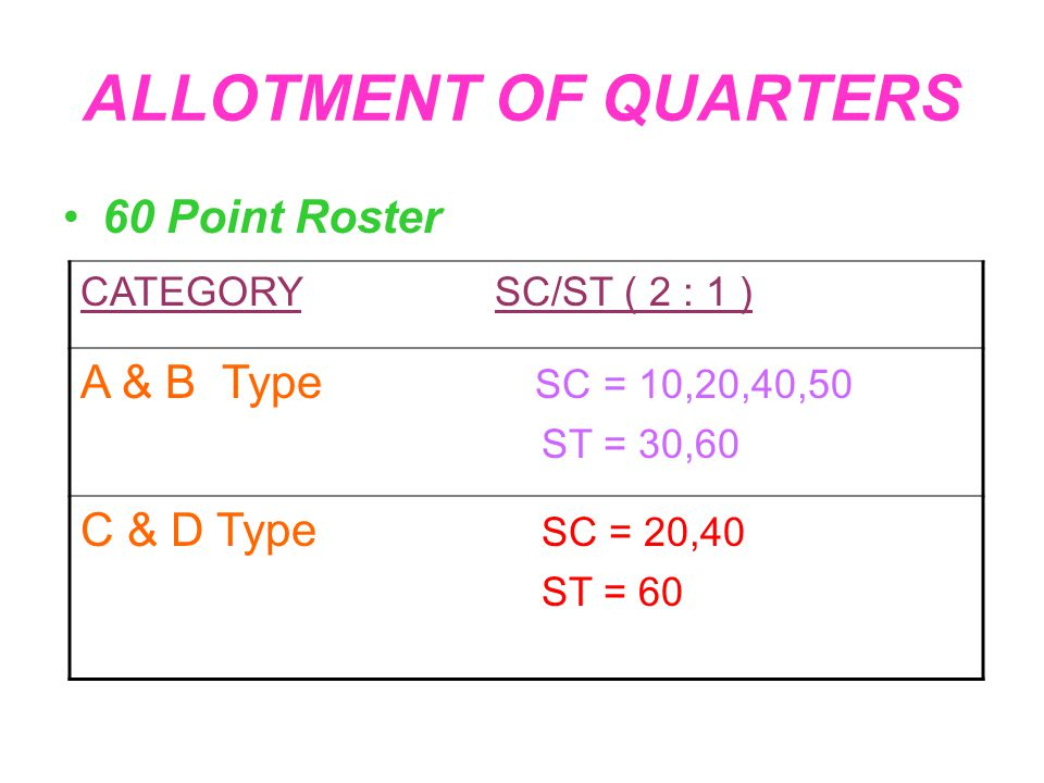 ALLOTMENT OF QUARTERS A & B Type SC = 10,20,40,50 60 Point Roster