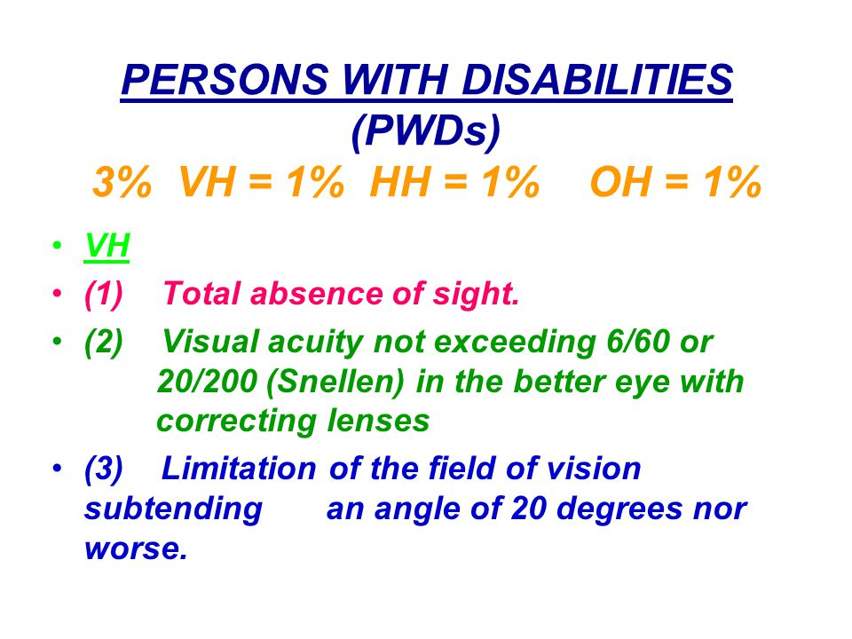 PERSONS WITH DISABILITIES (PWDs) 3% VH = 1% HH = 1% OH = 1%