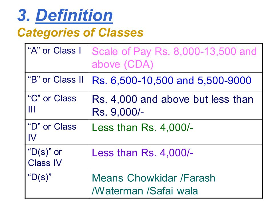 3. Definition Categories of Classes