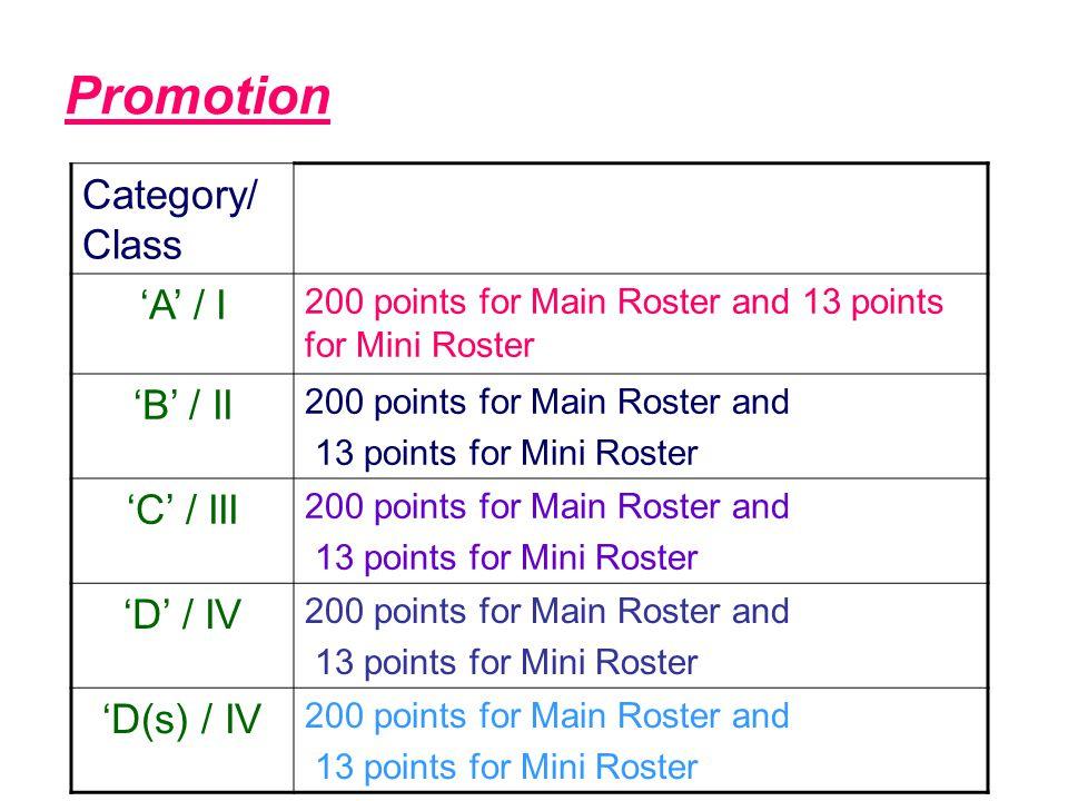 Promotion Category/ Class 'A' / I 'B' / II 'C' / III 'D' / IV