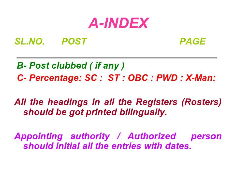 A-INDEX SL.NO. POST PAGE _______________________________________