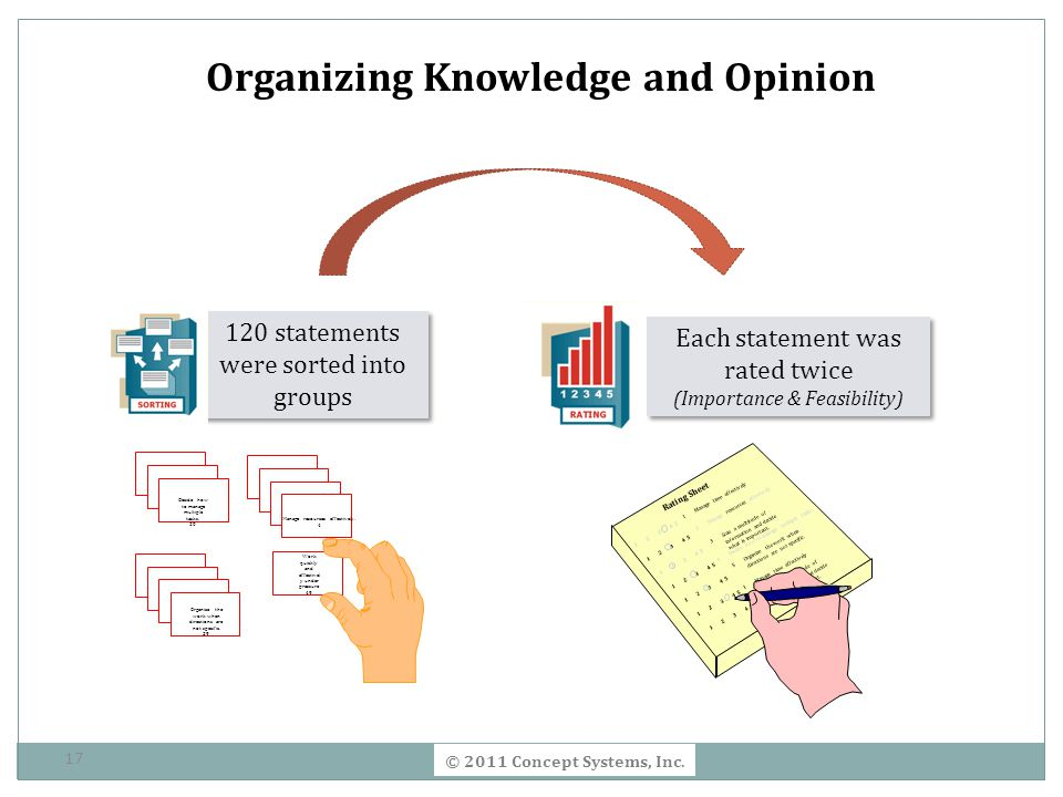 Organizing Knowledge and Opinion