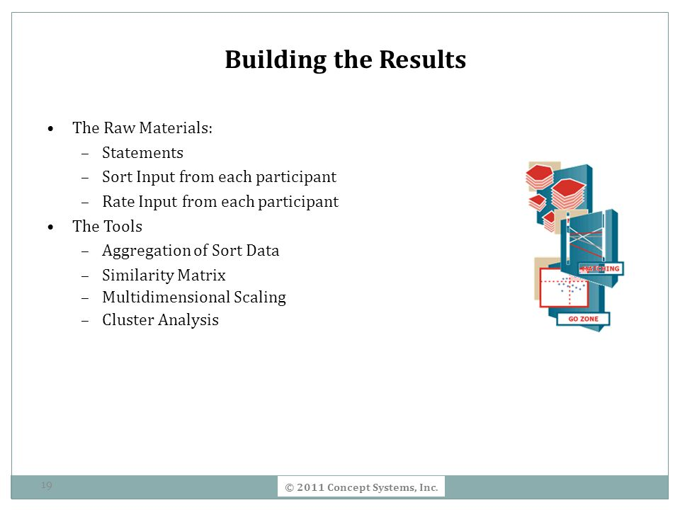 Building the Results The Raw Materials: Statements