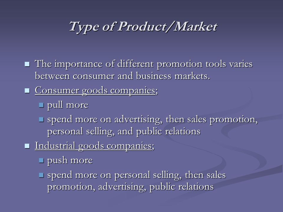 Type of Product/Market