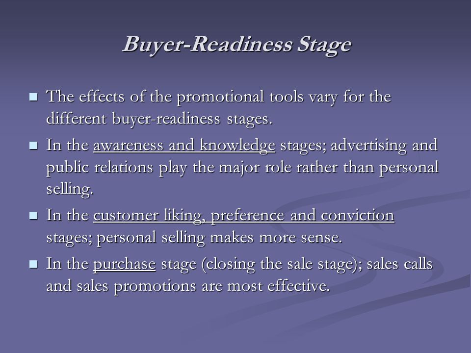 Buyer-Readiness Stage