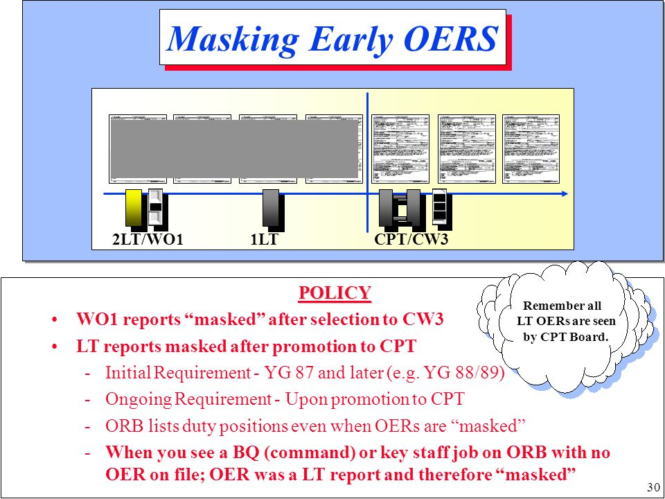 Masking Early OERS POLICY WO1 reports masked after selection to CW3