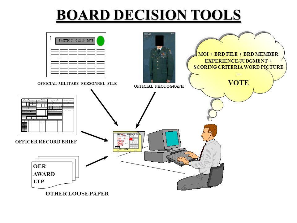 BOARD DECISION TOOLS DA Secretariat opens board Conducts practice vote