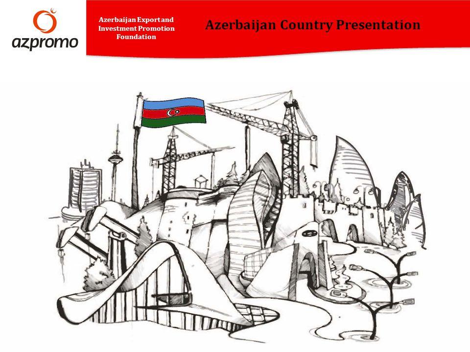 Azerbaijan Country Presentation