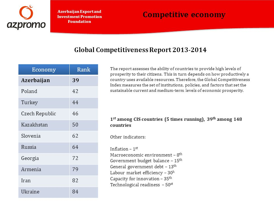 Competitive economy Global Competitiveness Report 2013-2014 Economy