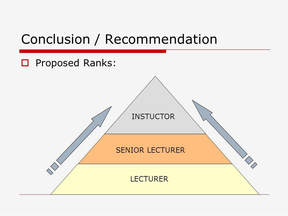 Conclusion / Recommendation