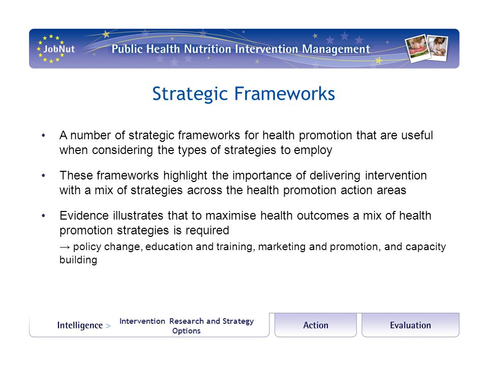 4 strategies of options