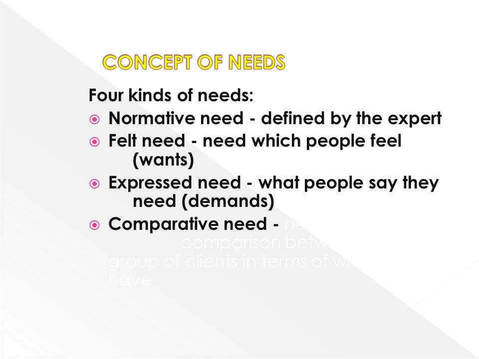CONCEPT OF NEEDS Four kinds of needs: