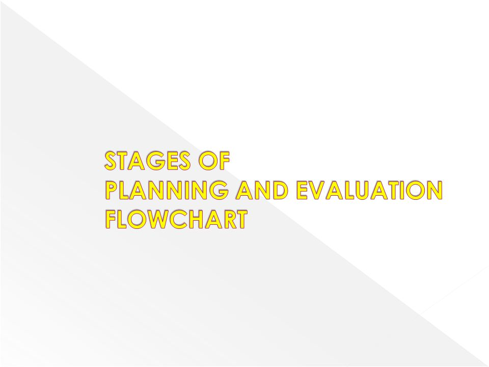 STAGES OF PLANNING AND EVALUATION FLOWCHART